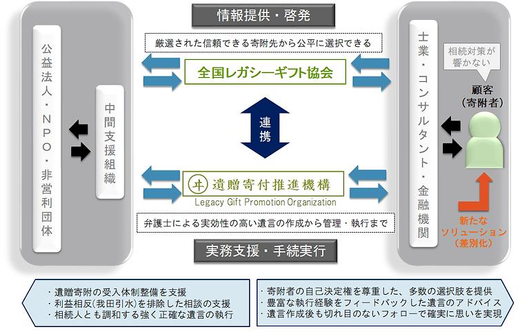 差別化図②.png