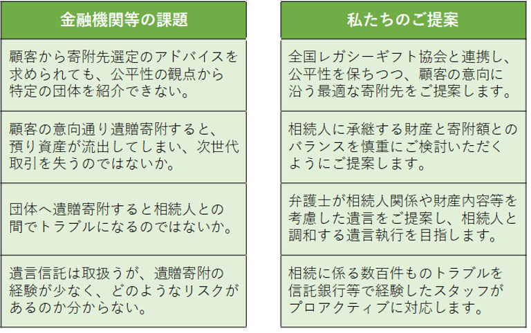 金融機関等の課題と提案②.png