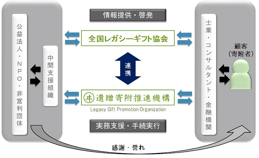 ミッション図2.png
