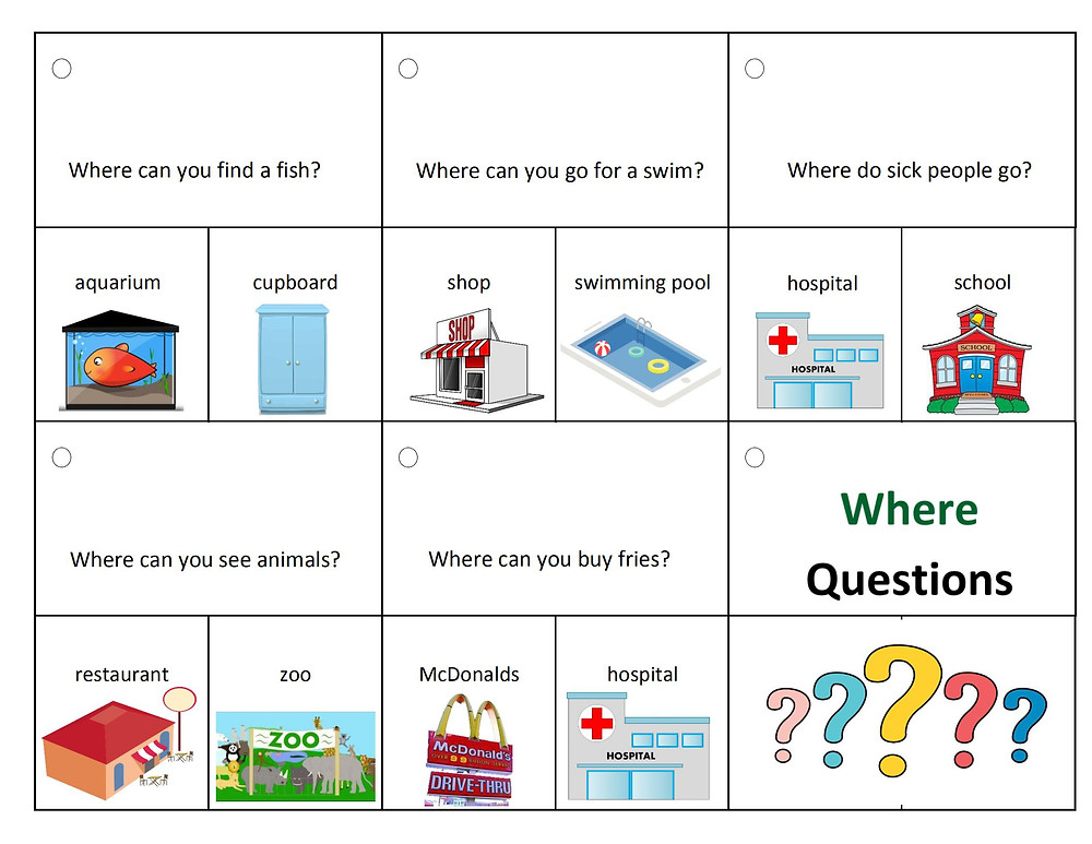 Autism Centre Seremban speech therapy where 6 question sample