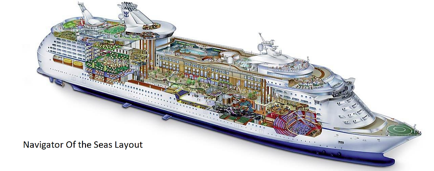 Navigator Of the Seas Layout.png