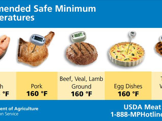Important food temperatures for safety