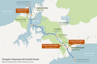 Best Ways to Experience the Panama Canal