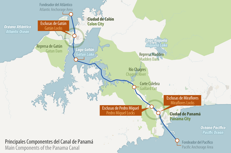 Panama Canal Experience