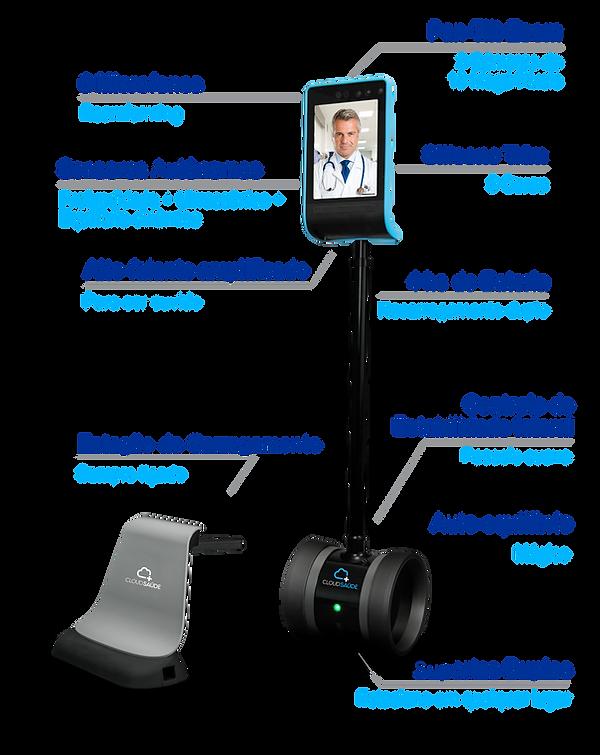 Robo - descricoes 1.png