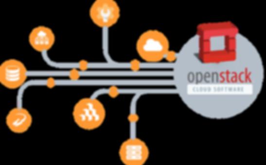 Fluxo - Openstack.png