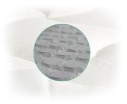 Micro Coils by Corsicana