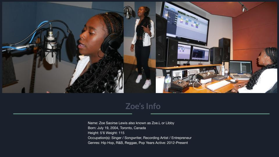 The SIX Element Group Portfolio of Zoe L