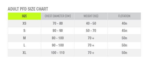 Adult-PFD-p1-Chart.jpg