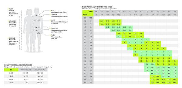 Kids-Wetsuit-Chart.jpg