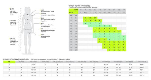 Womens-Wetsuits-Chart-New.jpg