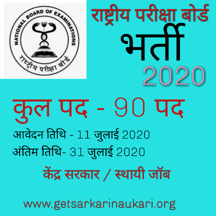 NBE recruitment 2020 for 90 post