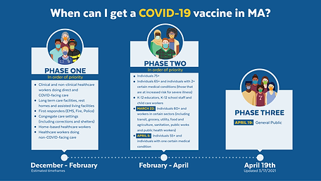 Vaccine-Timeline-03172021_Website-1920x1