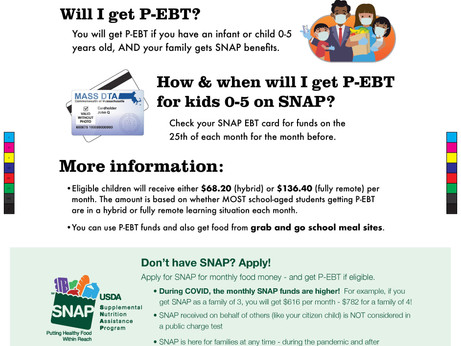 Food Funds for Kids 0-5 Years Old on SNAP