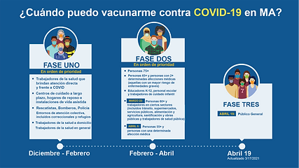 Vaccine Timeline SPA.png