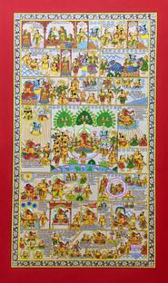 Story of Ganesha