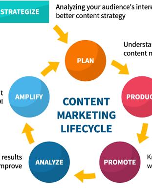 contnet marketing.png