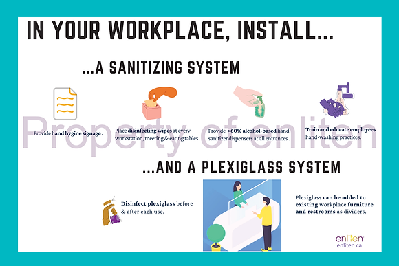 Workplace Solutions Poster