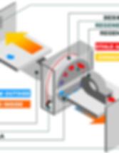 Energy System - AdobeStock_122668166.png