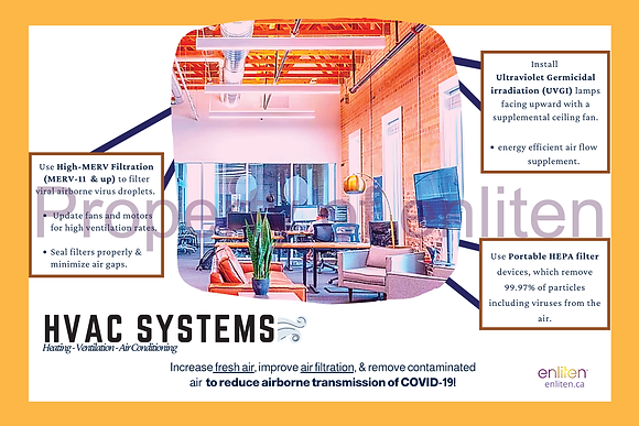 HVAC System Requirements Poster