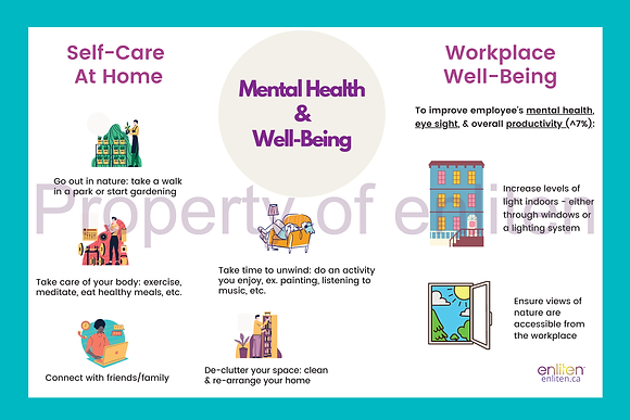 Employee Mental Health & Well Being Poster