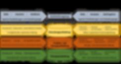 Schema der Aufstellungstypen.png