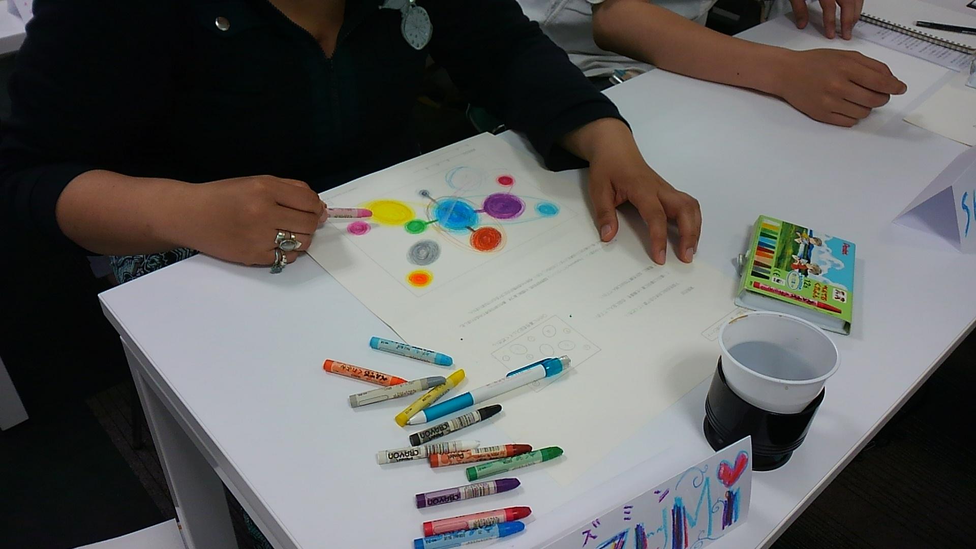 色彩心理分析コミュニケア®