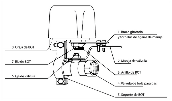 Diagrama BOT-01.png