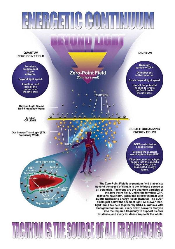 Energetic Continuum.jpg