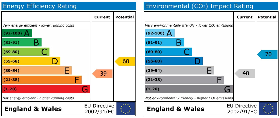 EPC Assessments