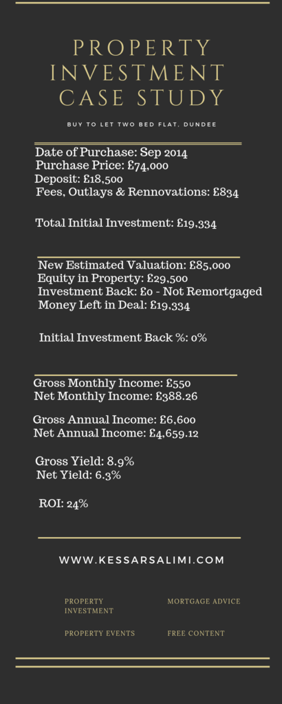 Property_Investment_Case_Study_1_1024x10