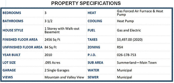 Property Specifications.JPG