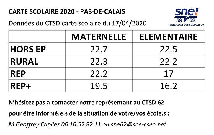 Carte scolaire 62 2020 du 17 04 2020.jpg