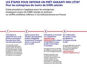 COMMUNIQUE N°14 – 24/03/2020 – PLAN D'AIDE COVID-19 – DISPOSITIF INEDIT DE FINANCEMENTS EXCEPTIONNEL