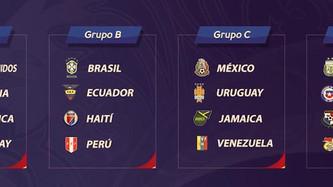 Todo Lo Que Debe Saber De La                              Copa América Centenario 2016