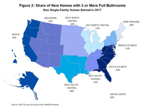 Number of Bathrooms in New Homes