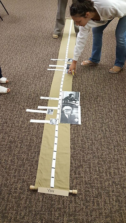 Montessori Time Line.jpg