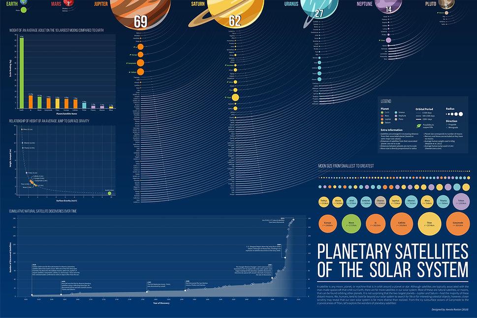 RastanAvesta_PlanetarySatellites.jpg