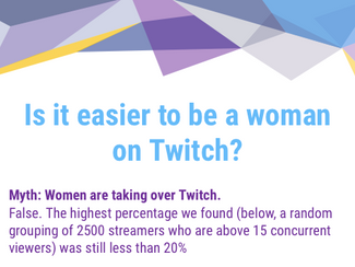 Twitch Gender Study by Online Performers Group