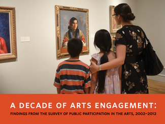 Why is Twitch important when talking about arts engagement?
