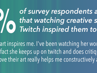 The Emotional Impact of Engagement on Twitch