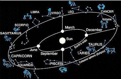 sky_year_zodiac.jpg