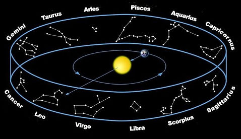 Star-Constellations-the-Zodiac-660x381.j