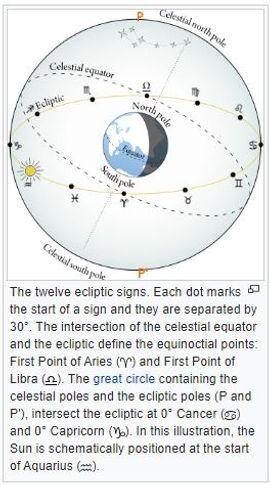 ecliptic info.JPG