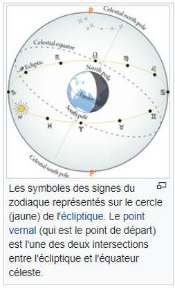 ecliptique info.JPG