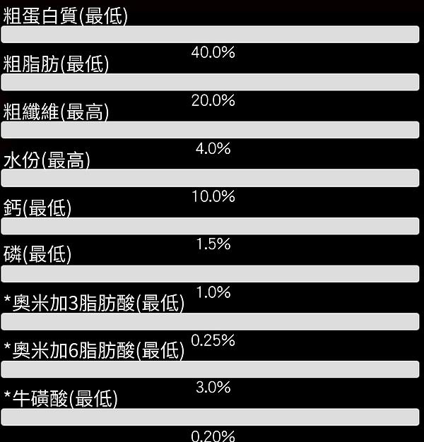 成份分析 黃-貓-乾 AI版 手機大字版.png