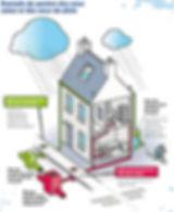 assainissement urban aménagement 78