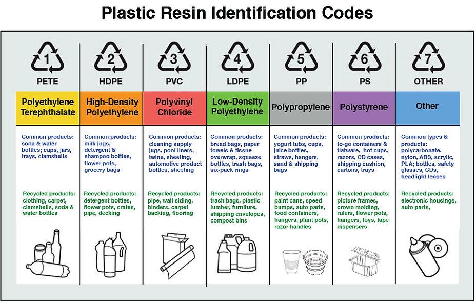 Plastics-Image1.jpg