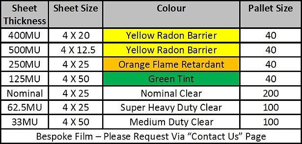 mew size radon(1).jpg