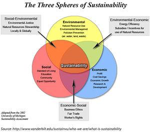 Innovation in Social Enterprise Workshop